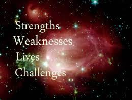image for strenghts, weaknesses, lives and challenges