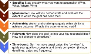 SMART-Goals-300x179