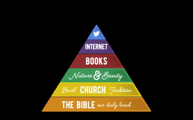 brett-wisdom_pyramid-freebies-white-full.png